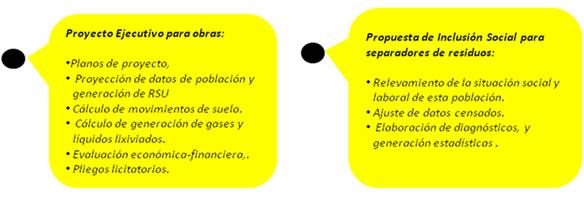 RSU propuestas
