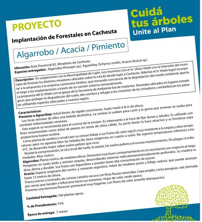 PPF Cacheuta