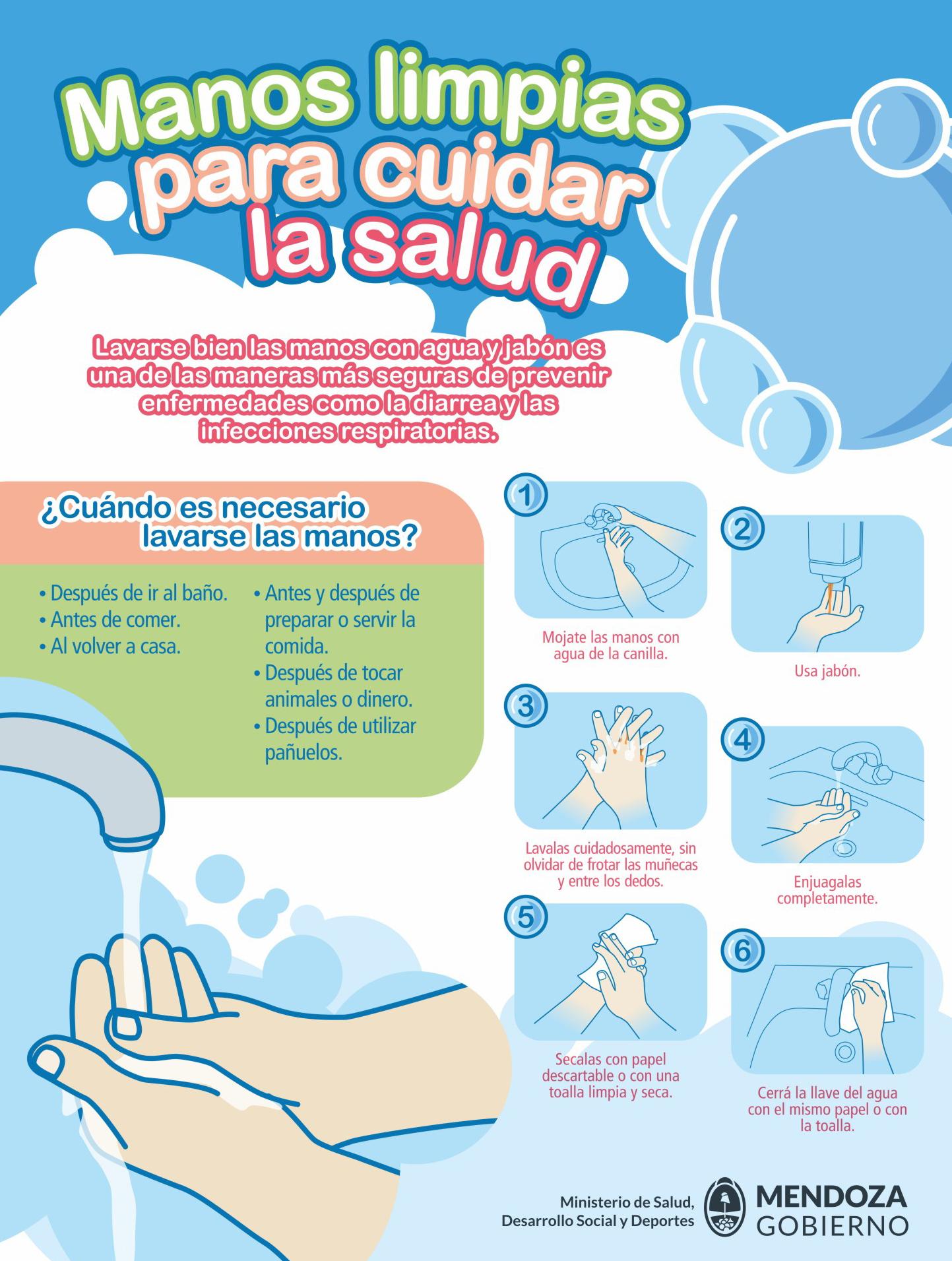 Afiche Lavado de Manos