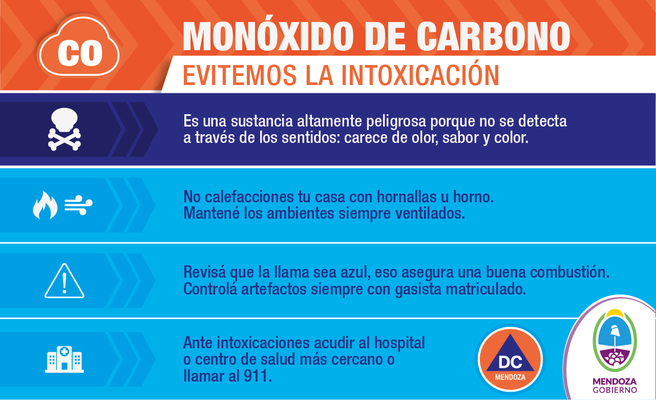 DC monoxido_prevención