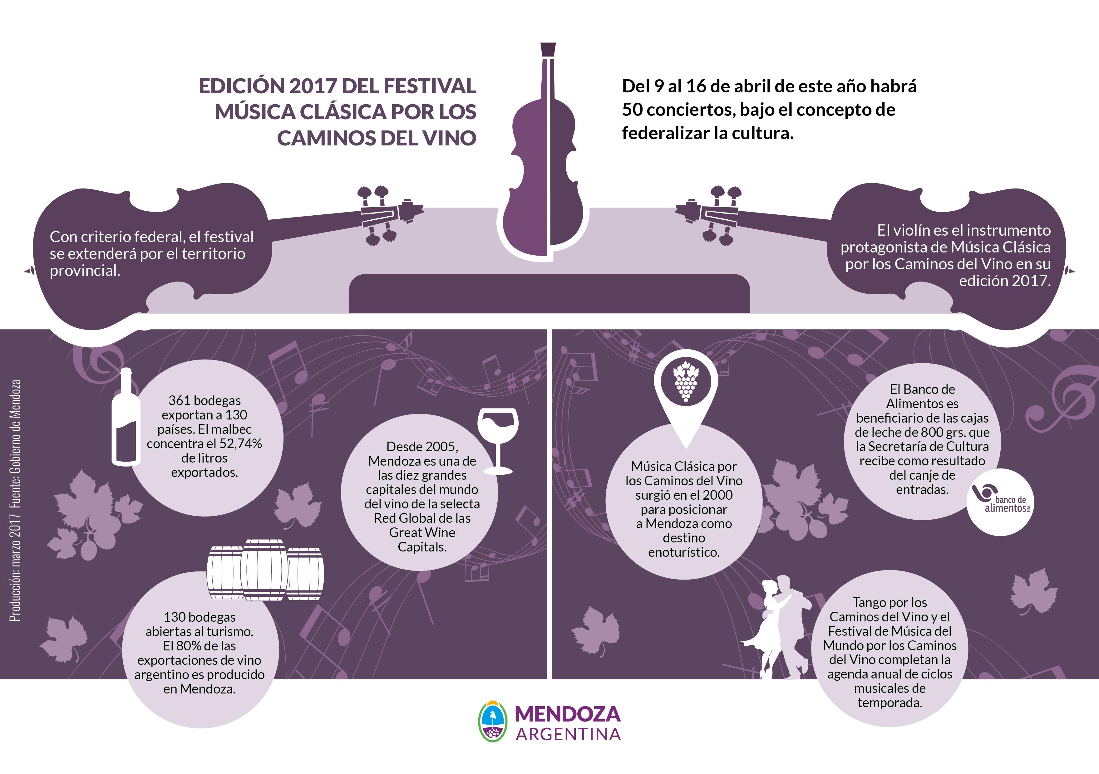 Musica clasica 2017-01