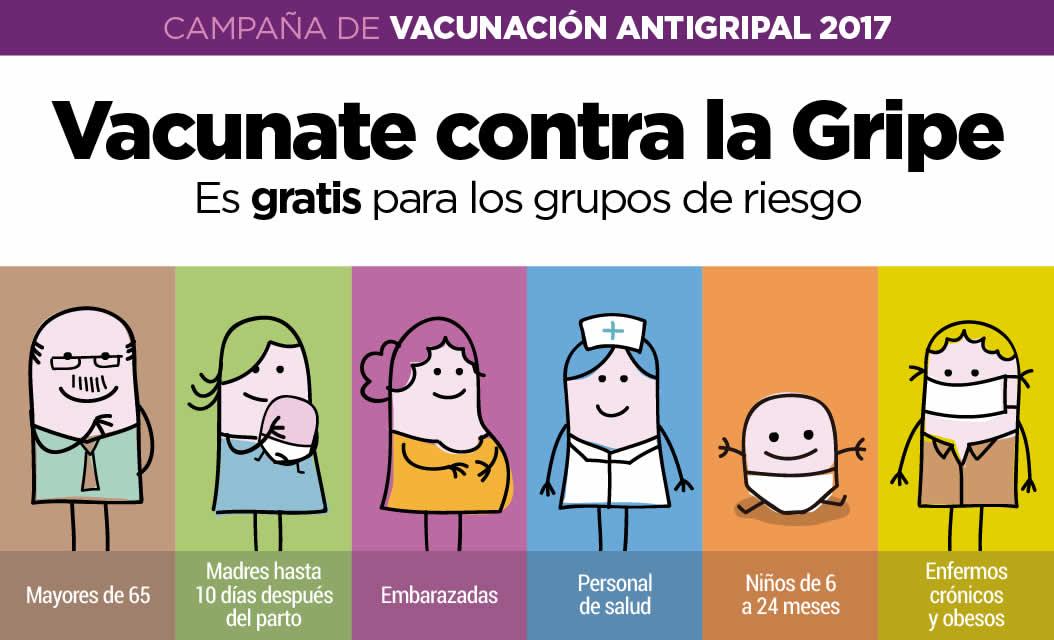 Vacunación Antigripal 2017