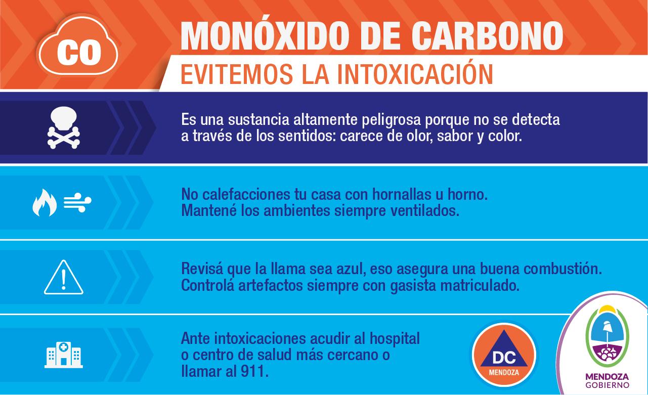 DC-monoxido_prevención