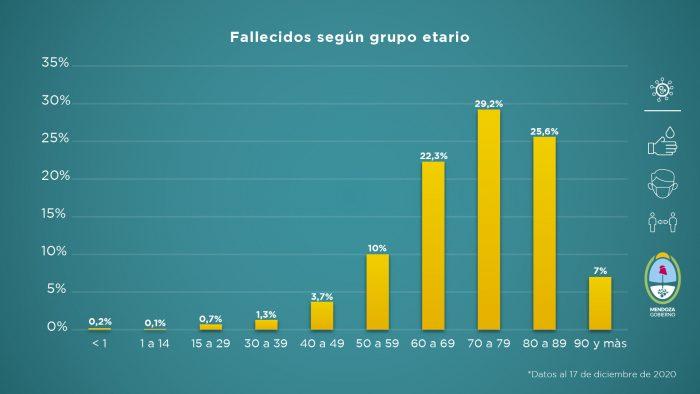 Con presencia del Valle de Uco,  productores e industriales de uva conformaron la Mesa de Concertación