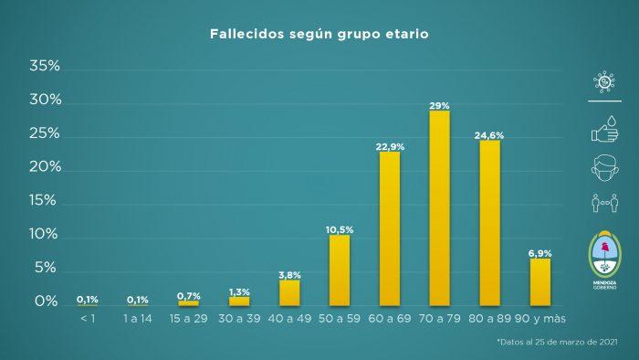 Llegan hoy más de 930 mil dosis y la Argentina supera las 20 millones de vacunas