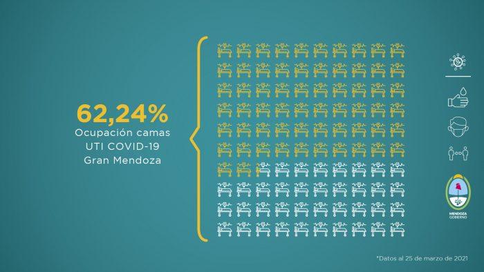 Fuerte avance en la vacunación contra la Covid-19: casi el 30% de la población de todo el país ya recibió la primera dosis