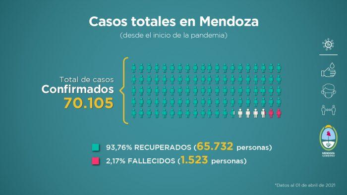 Nuevas líneas de incentivos, empleo y mayores reintegros, los ejes principales de Mendoza Activa 2